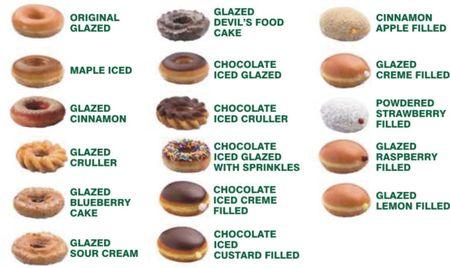 Krispy_kreme_doughnut_flavors_for_phoenix