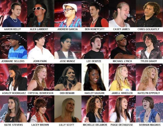 "american idol contestants 2010. hot "" American Idol "" Season"