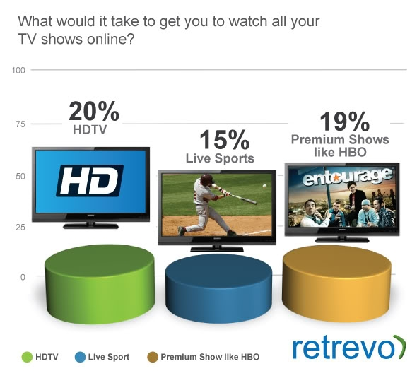 HDTV_Sports_Retrevo_Pulse