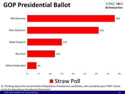 RomneyCPACstraw