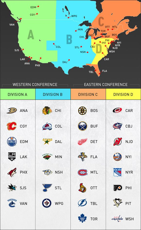 PANTHERS, LIGHTNING HEADED NORTH: Realignment Doesn't Make Geographical Sense, But...