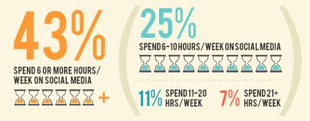 Small_businesses_spending_on_social_media