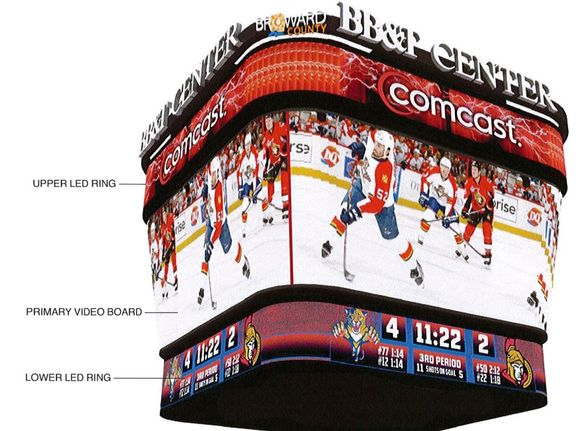 PANTHERS GET THEIR SCOREBOARD: County Tourism Taxes to Pay for New HD Scoreboard for 20th Season