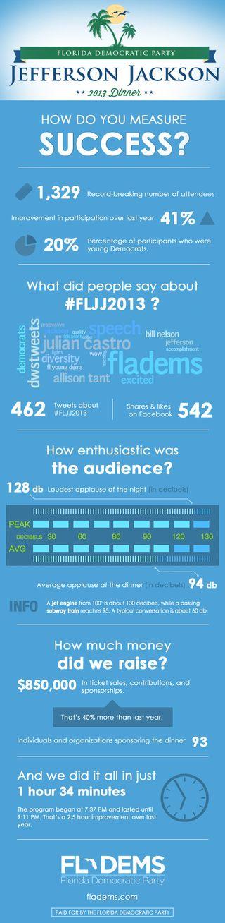 FLDEM infographic
