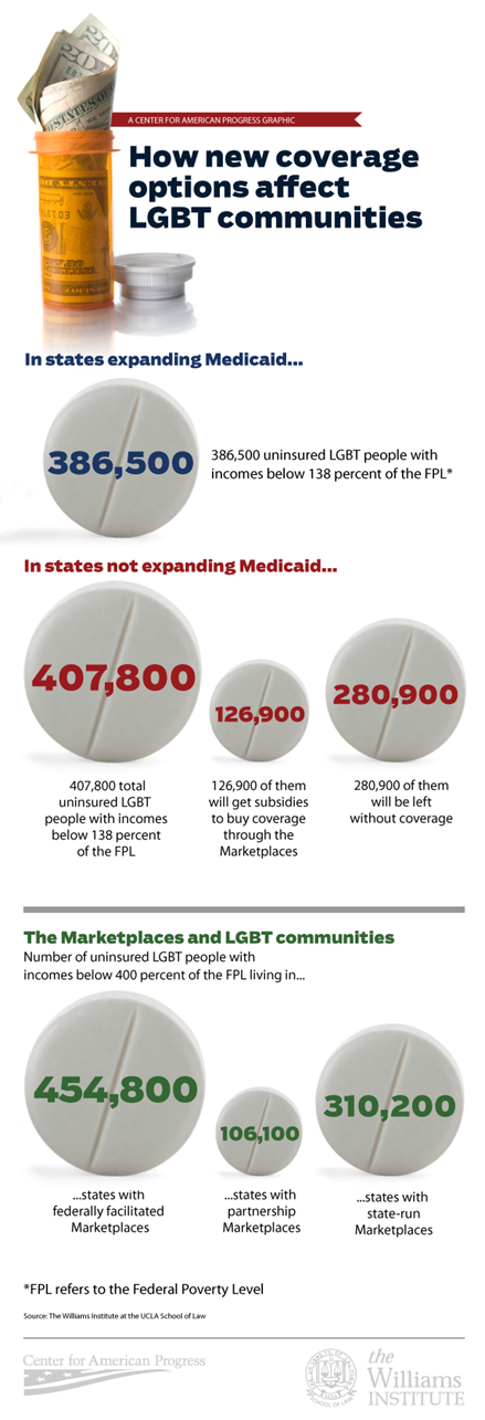 LGBTmedicare-infographic-2