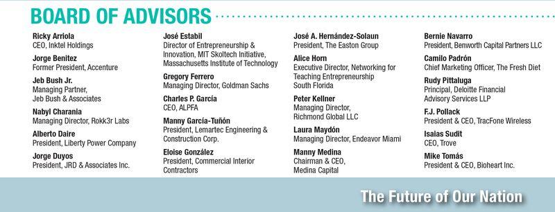 Board of Advisors (1)