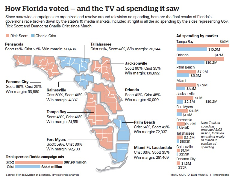 Florida Media Markets Map The 2014 governor's race votes and ad spending by Florida media