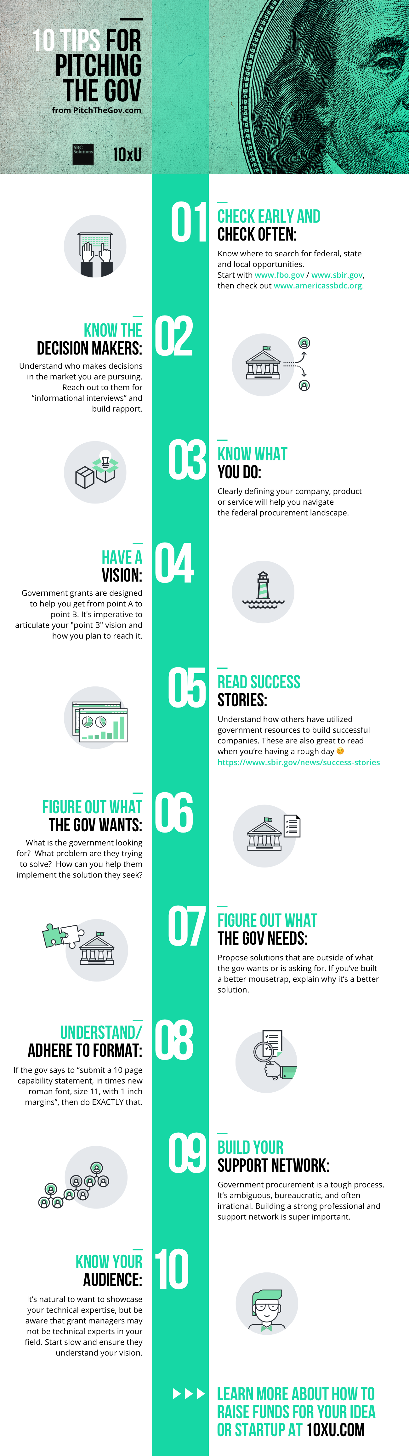 Beautiful Pitch The Gov Infographic. Entrepreneurs ...