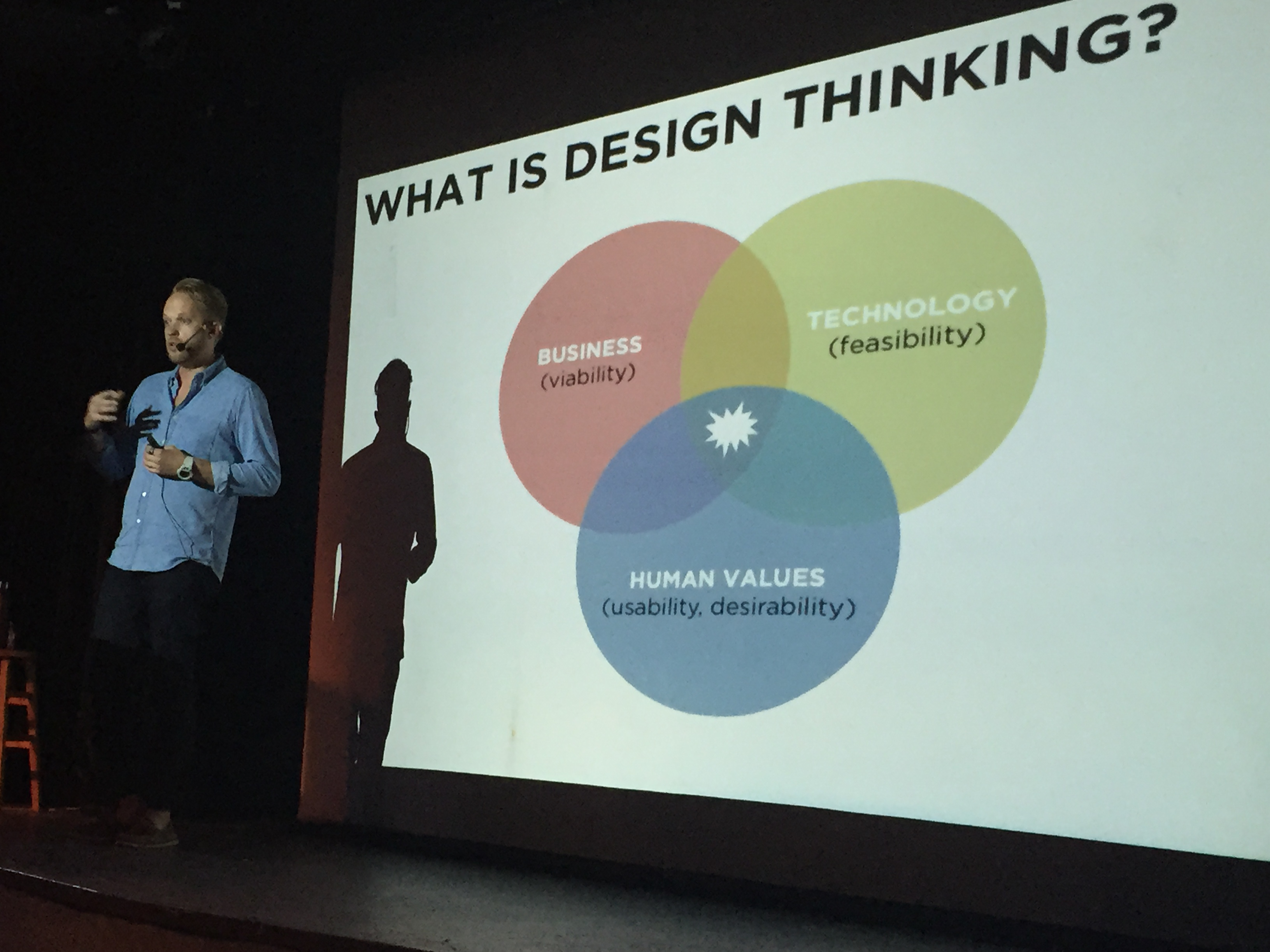 Refresh Miami's startup series kicks off with design thinking deep