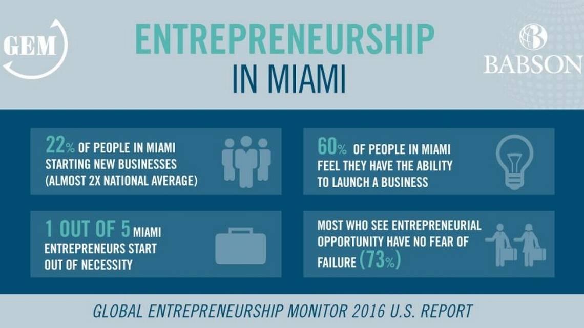 The Starting Gate - November 2017   Miami Herald