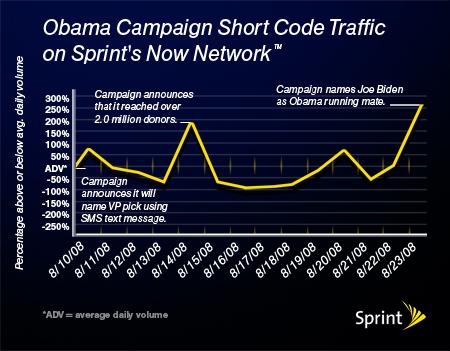 Obamagraphicfinal_082308